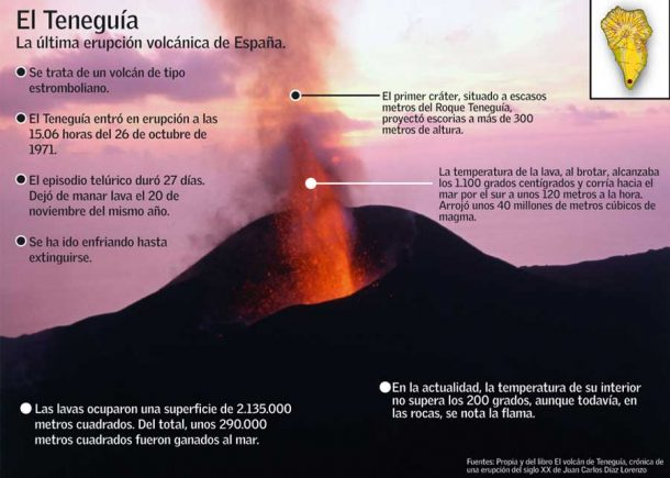 infografia_teneguia